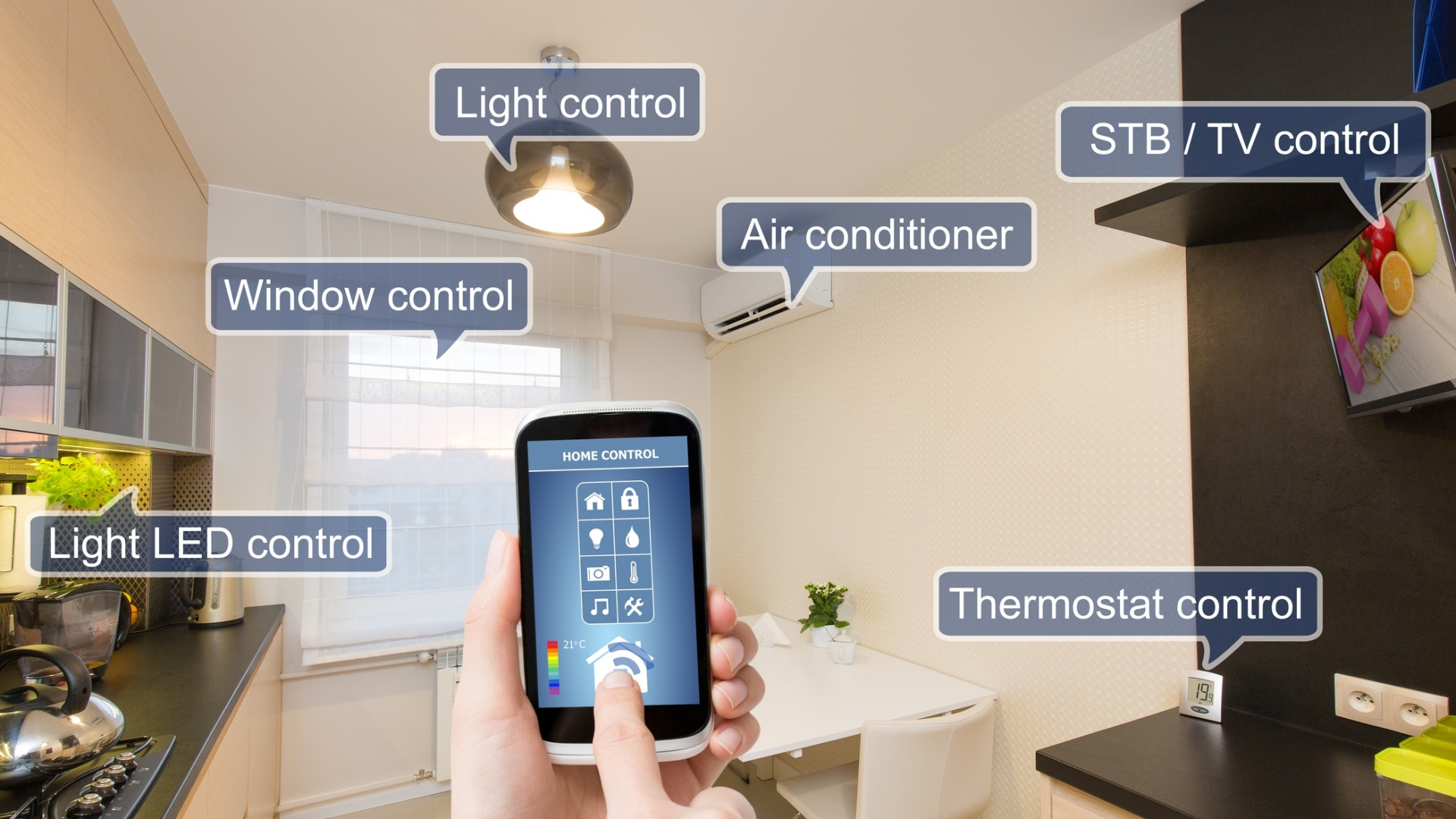 Smart home control with smartphone