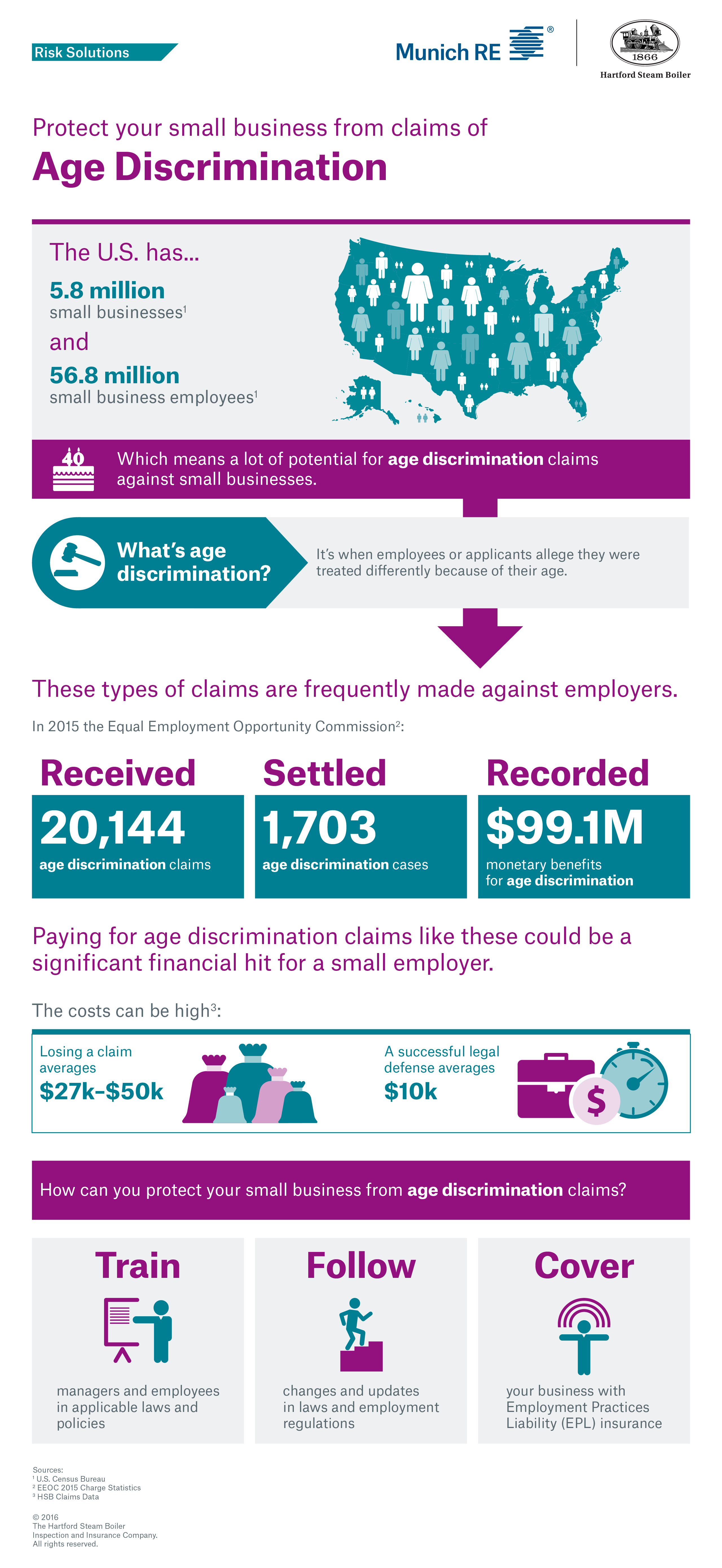 Protect your small business from claims of Age Discrimination