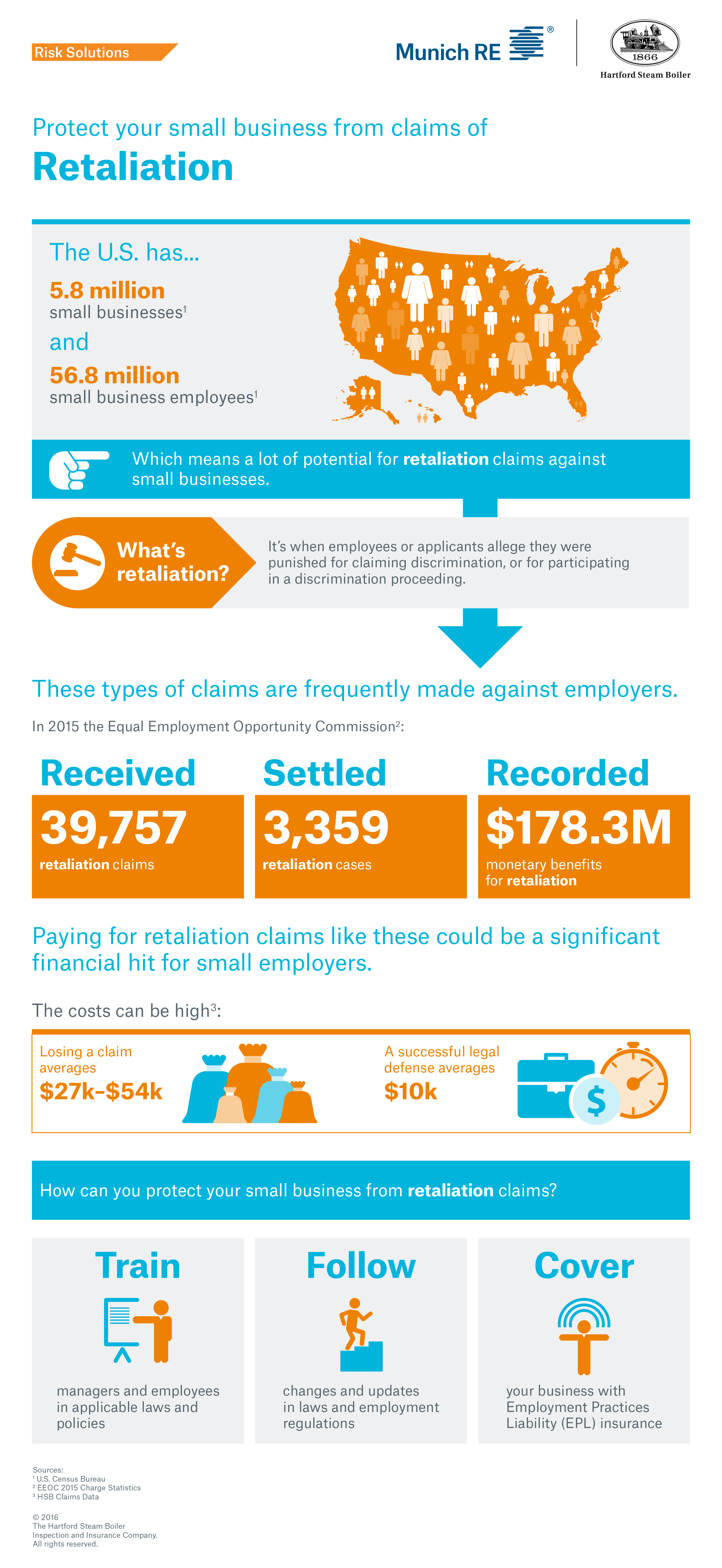 Protect your small business from claims of Retaliation