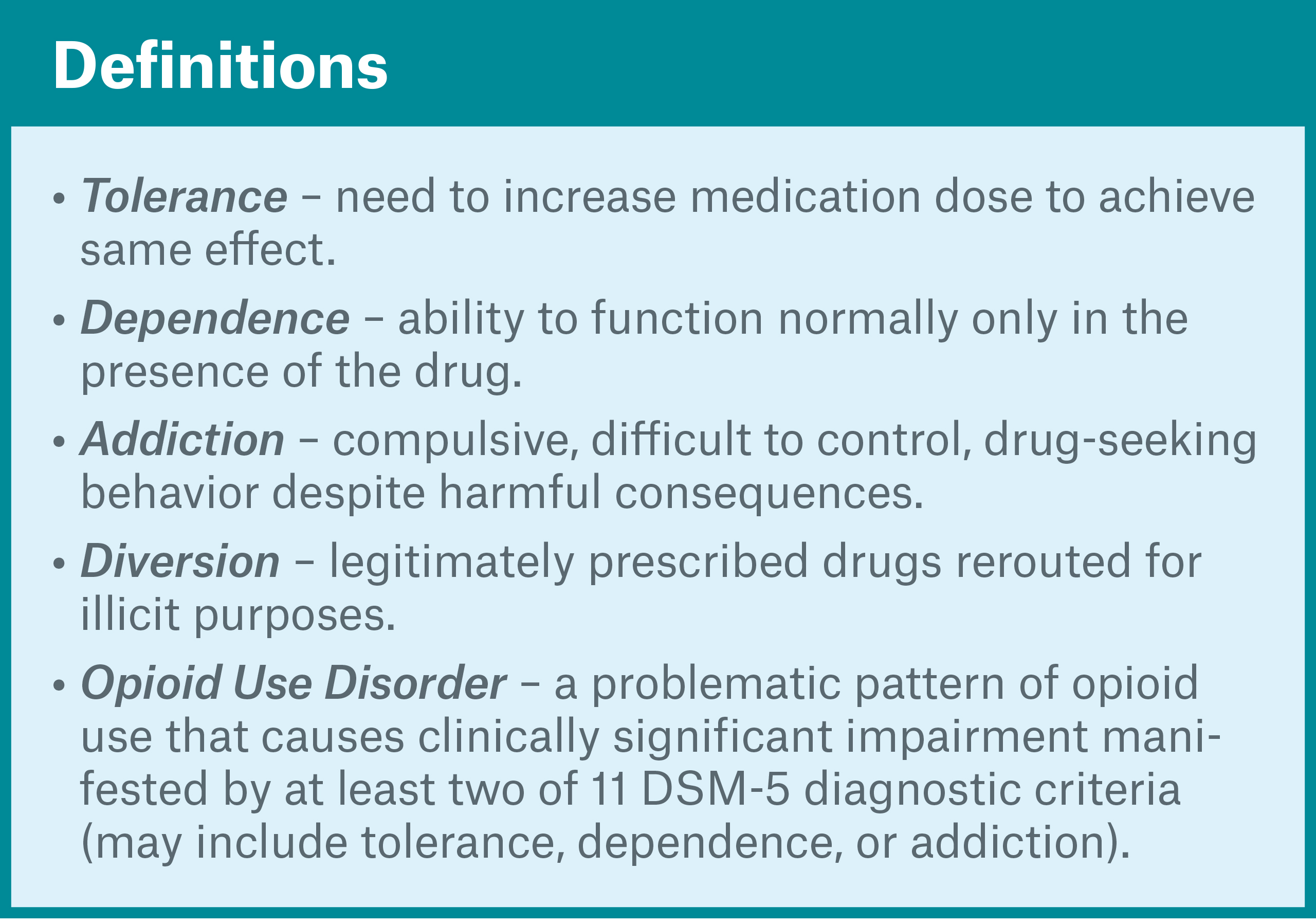 Opioid Epidemic Definition Image