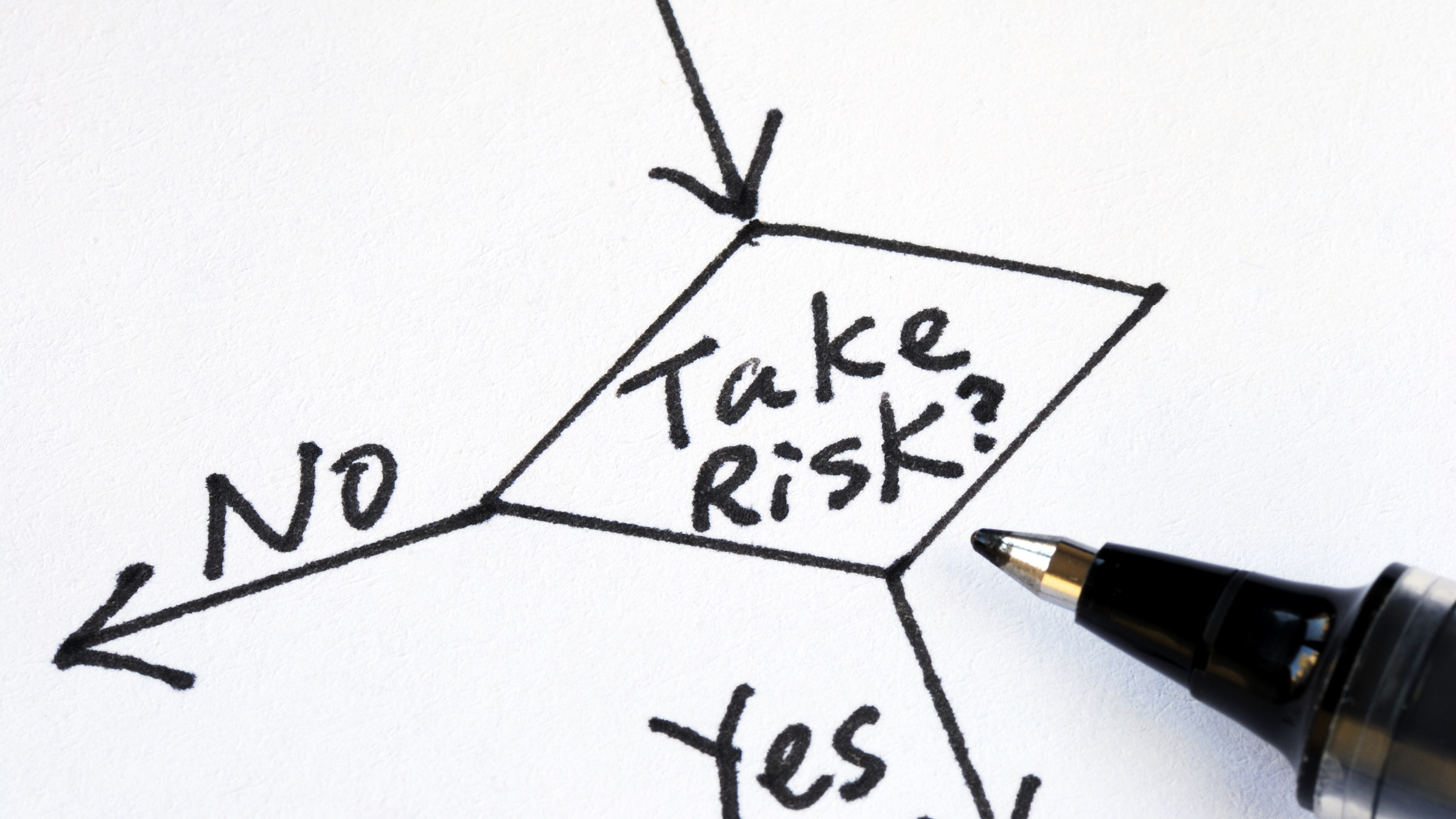 Determine whether to take the risk or not